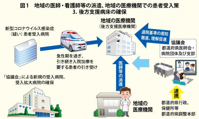 患者 受け入れ コロナ コロナ感染患者、大阪の病院受け入れまとめランキング!