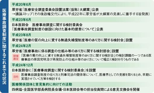 勤務医のページ/医師法21条と勤...